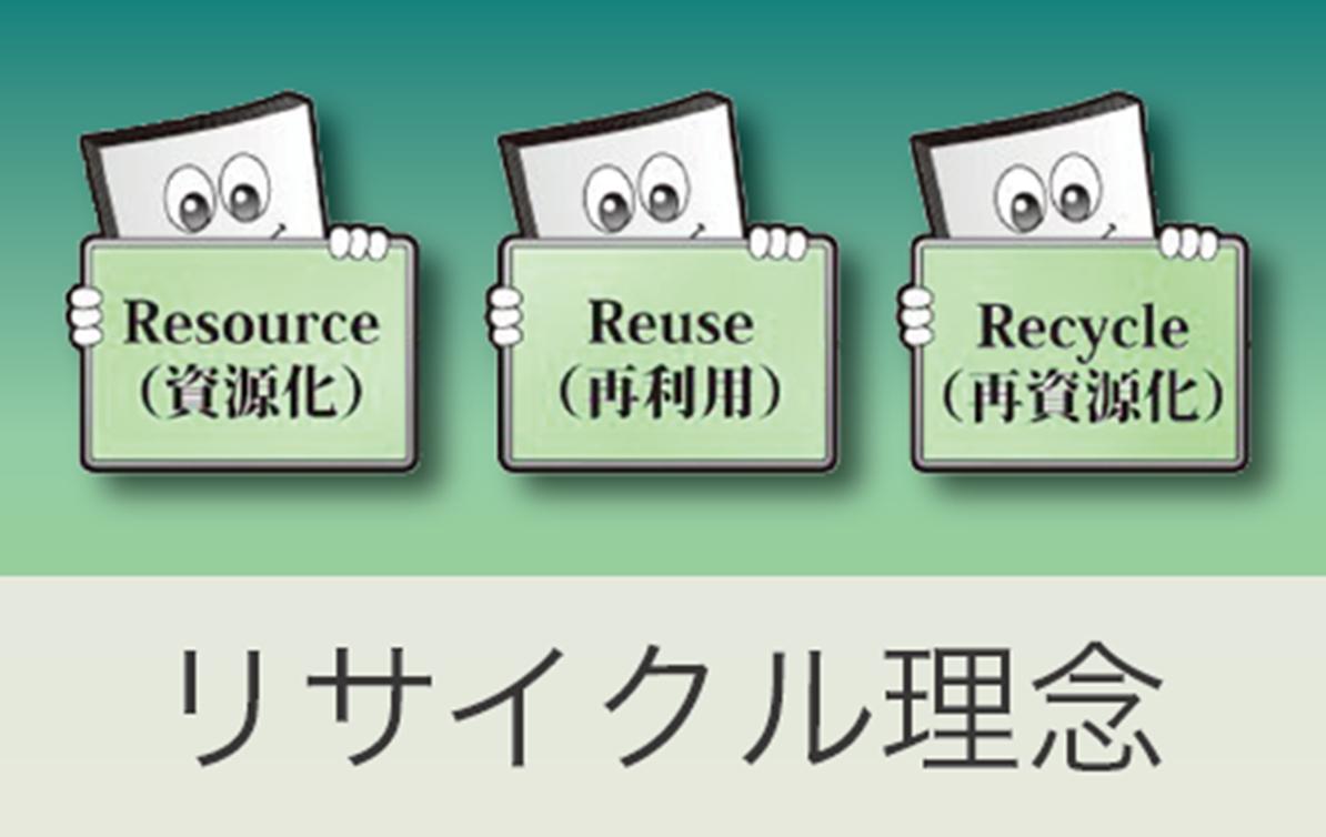 リサイクル理念